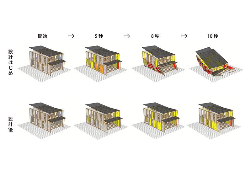 ぐるっと回れる家 耐震シミュレーション